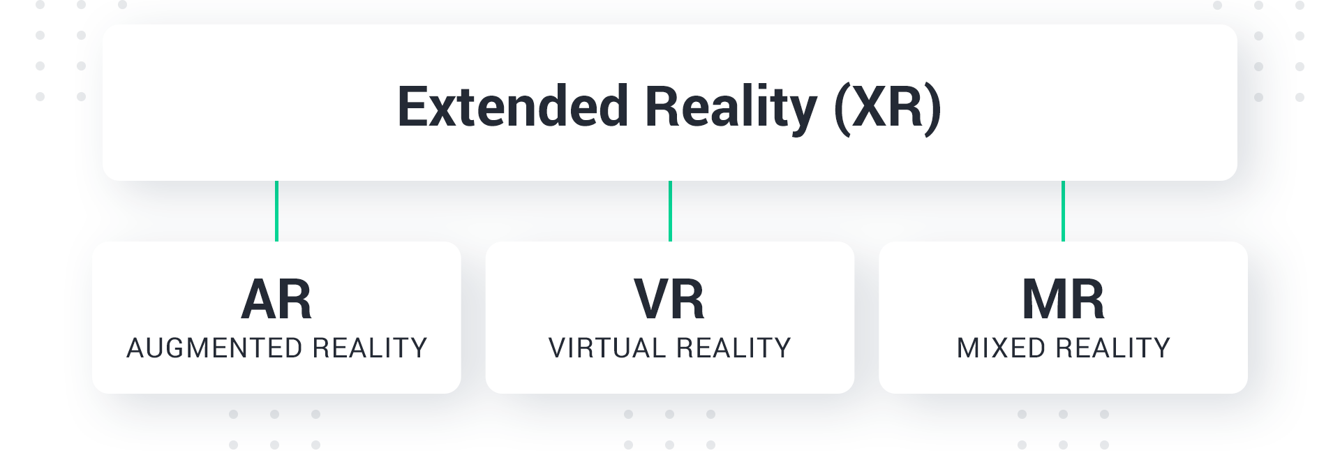Extended Reality Explained Infographic